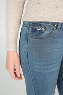 Skinny jeans, Denim